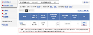 Line_uri_order